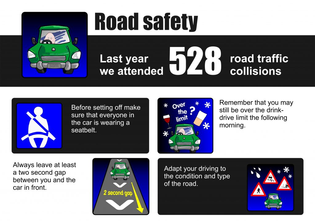 Road safety statistics