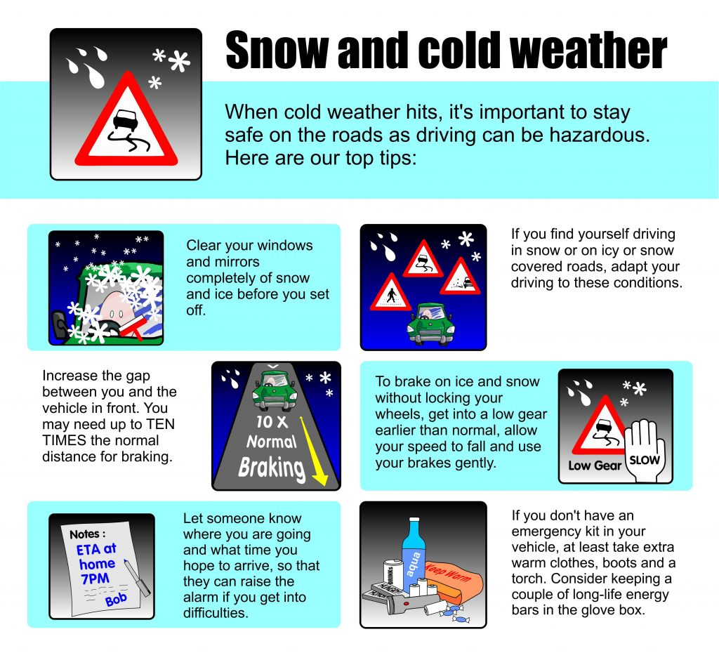 Snow and cold weather tips infographic