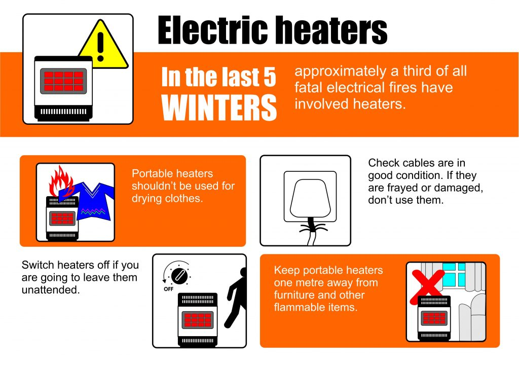 Electric heaters infographic