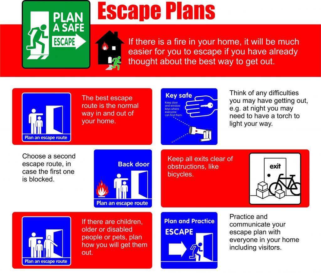 Escape Plans Infographic