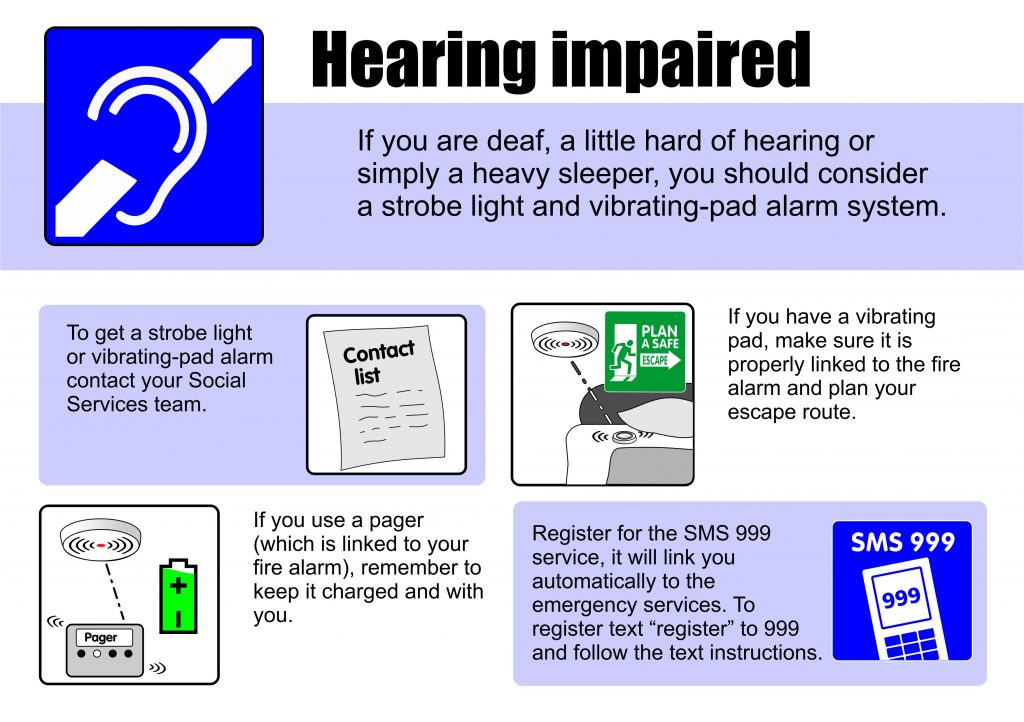 Hearing impaired infographic